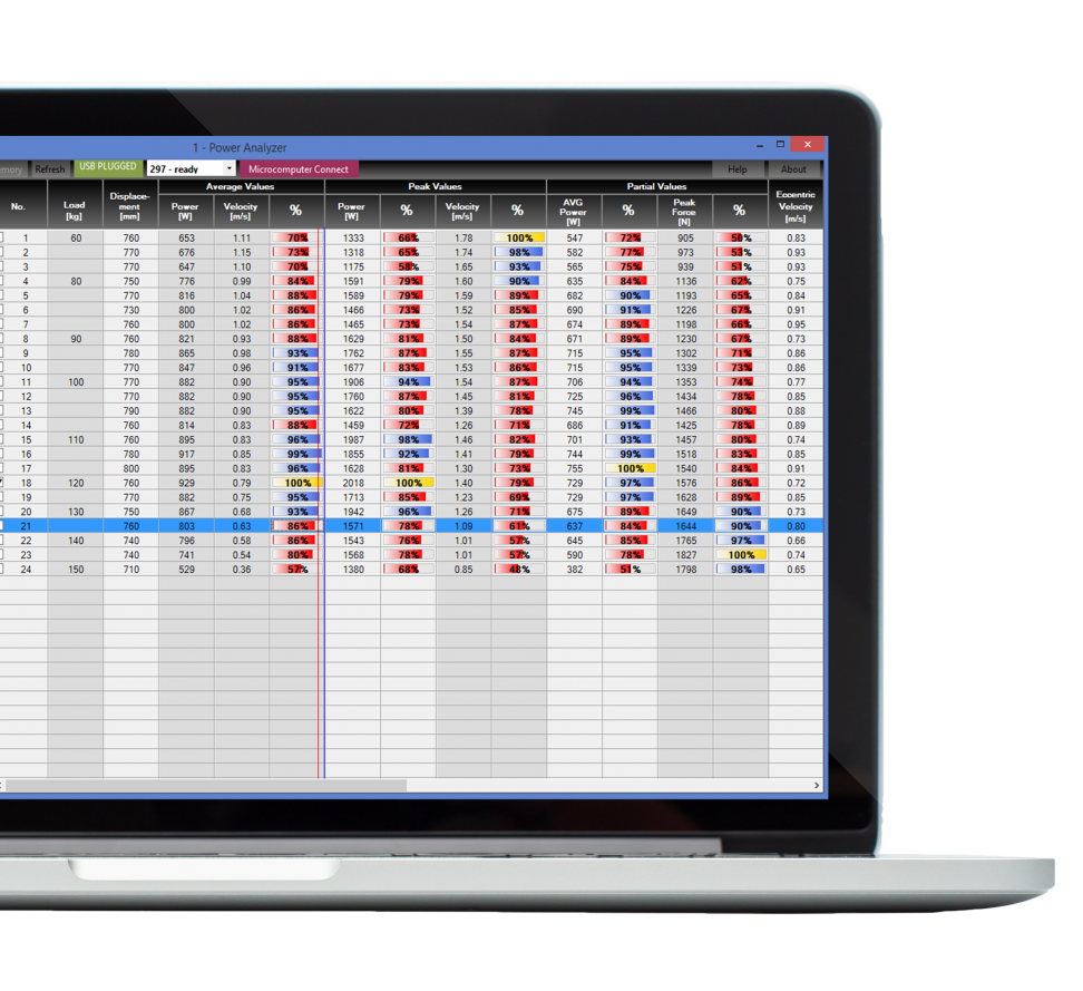 Tendo unit computer software tables provide visual feedback about each repetition in the training with colourful distinction of how well the repetition was performed