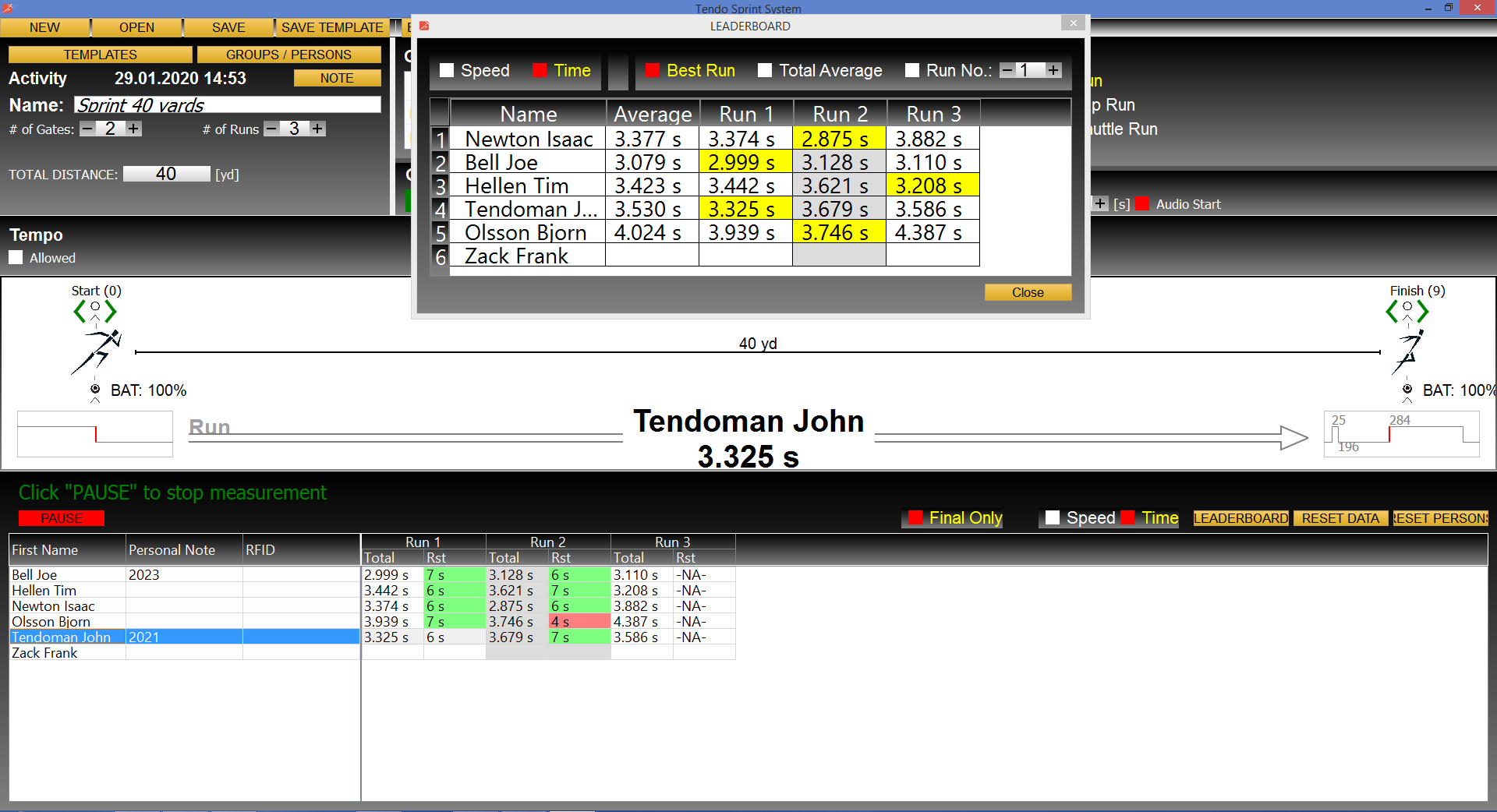 Tendo Sprint System timing system Leaderboard